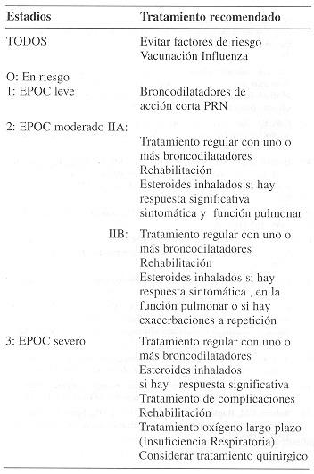 ciclos de esteroides anabolicos pdf