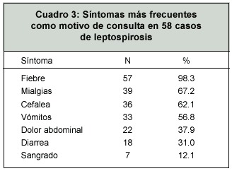 hepatomegaliatratamiento