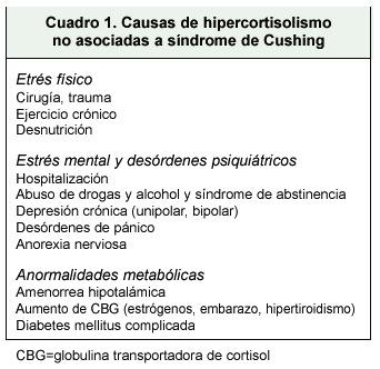 abstinencia de effexor xl y diabetes
