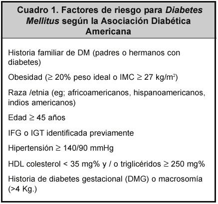 factores de riesgo para el caso de diabetes hipertensión