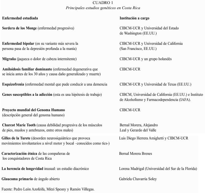 Importancia de la genealogía aplicada a estudios genéticos en Costa Rica