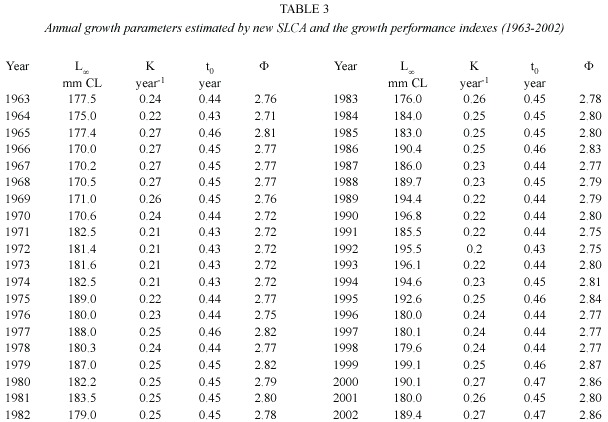 Decadal variability in growth of the Caribbean spiny ... | 608 x 422 jpeg 78kB