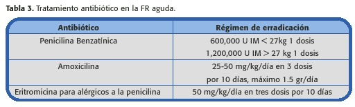 Medicina cara la tromboflebitis