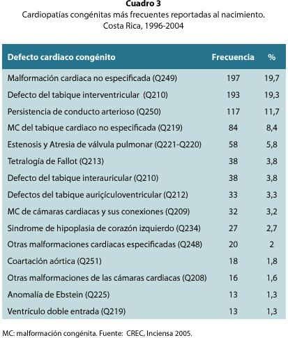 PEDIATRIA PDF EN CONGENITAS CARDIOPATIAS