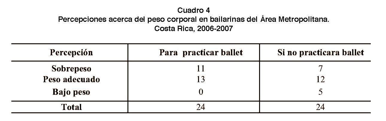 peso+de+una+bailarina+de+ballet
