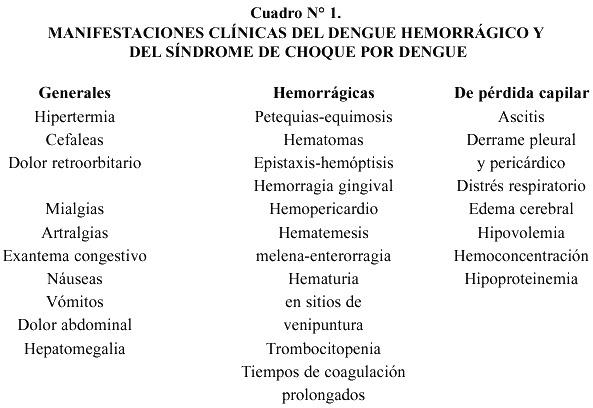 Como se diagnostica el dengue clasico