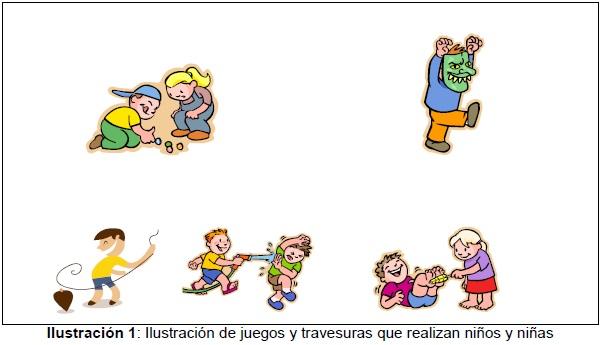 Actualidades Investigativas en Educación - Perception of students ...