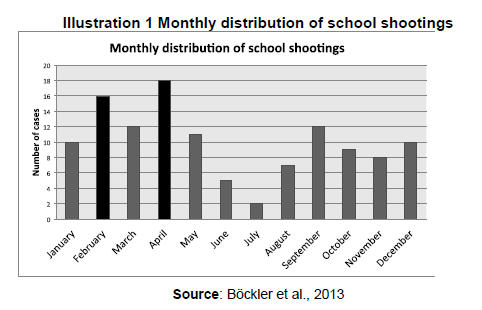 the age of school shootings a sociological interpretation on  secondly the victims of school shootings are commonly random bockler et al 2013