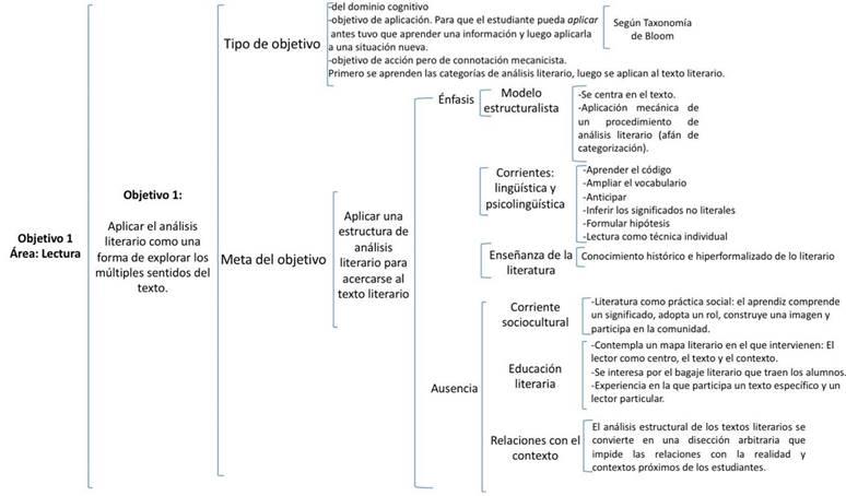 Index Of Img Revistas Aie V18n1