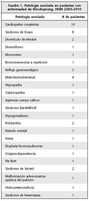 agenesia cuerpo callosobruchus