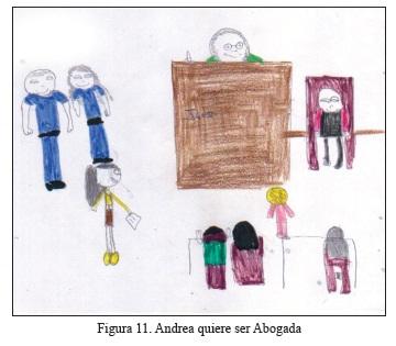 Dibujarse frente al futuro Hacia una sociologa del dibujo escolar