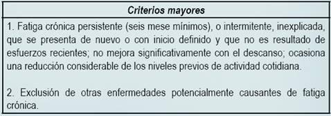 Causas del sindrome de fatiga cronica pdf