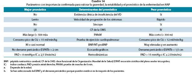 la gota pie acido urico valores de referencia en ninos transportador de iones organicos acido urico