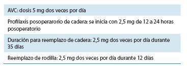 ciprofloxacin hcl dogs dosage