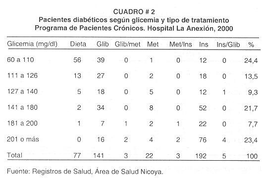Index of /img/revistas/rccm/v23n3-4