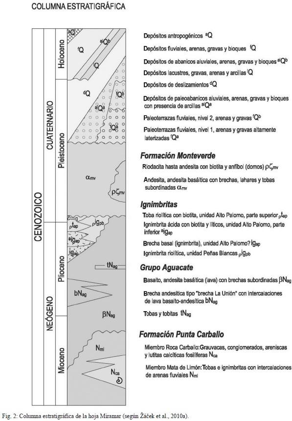 Index of /img/revistas/rgac/n47